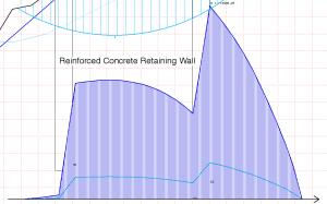 Diagrammi degli sforzi nel terreno in un pendio con due paratie di pali