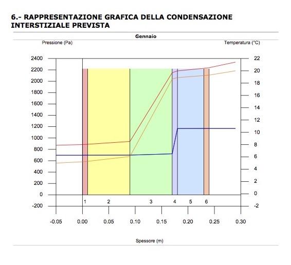 Copia di relazione_condensazione5