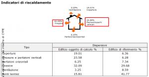 cypetherm_improvements_07