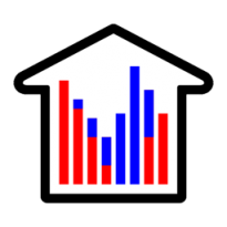 CYPETHERM EPlus – modellazione energetica con EnergyPlusTM