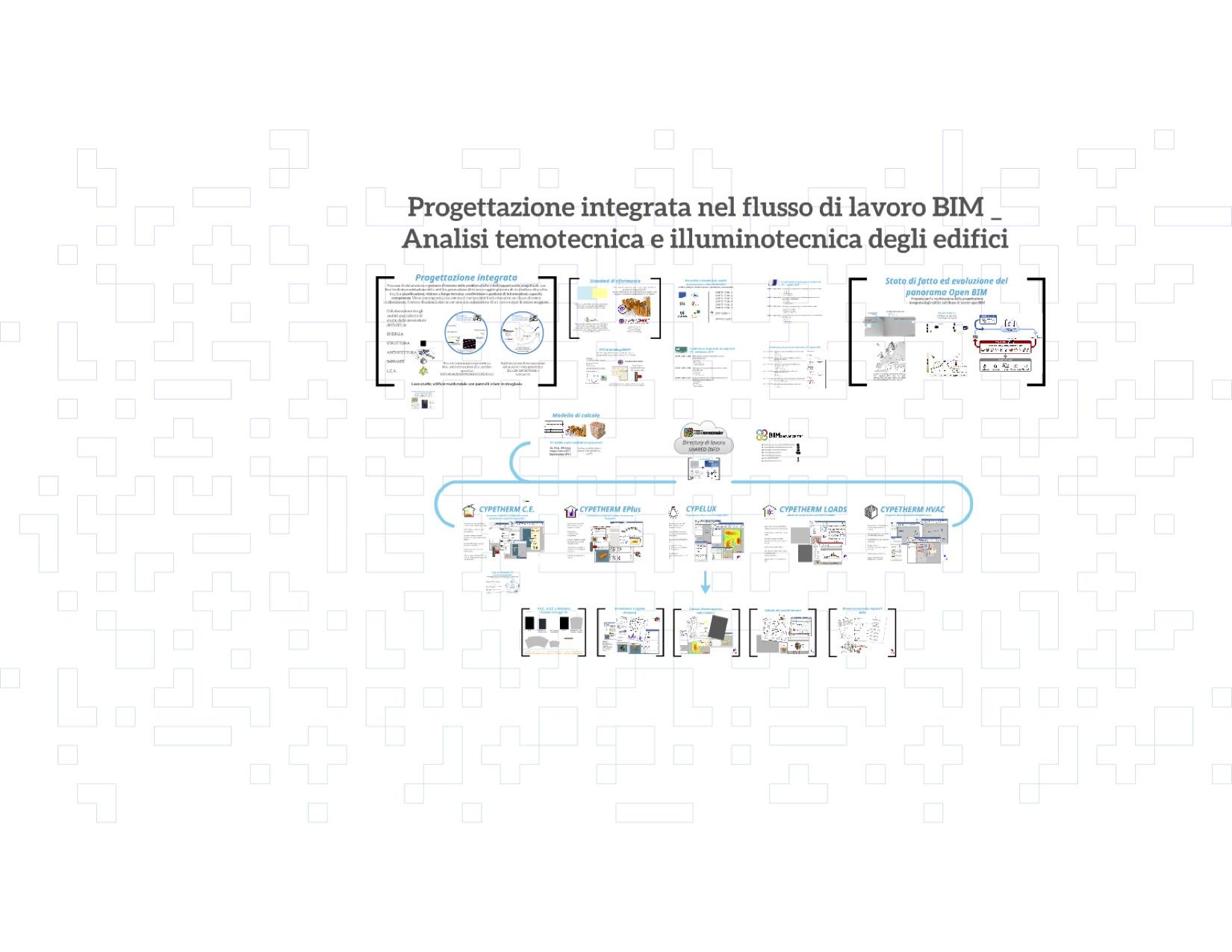 slide-ordine-degli-ingegneri-di-pistoia1