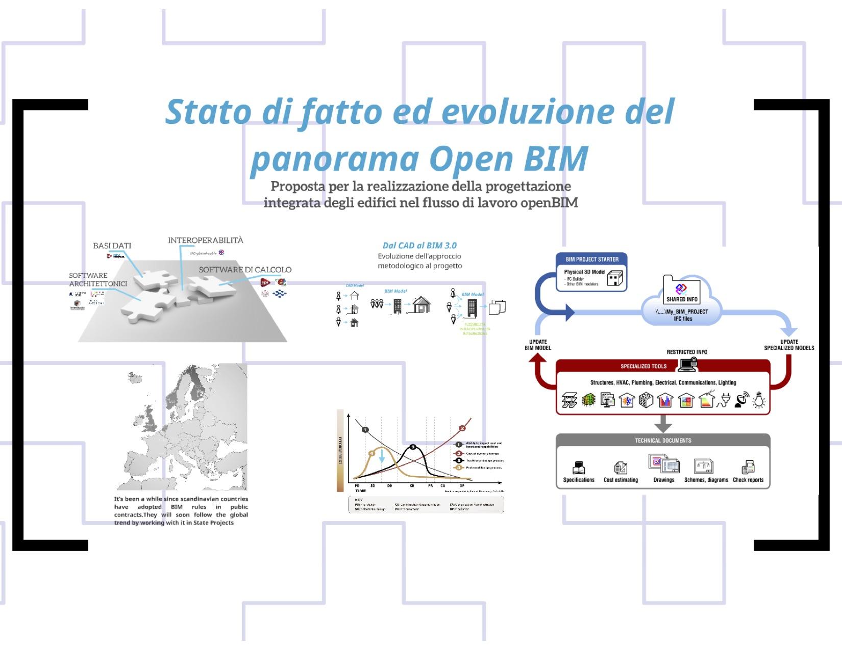 slide-ordine-degli-ingegneri-di-pistoia14