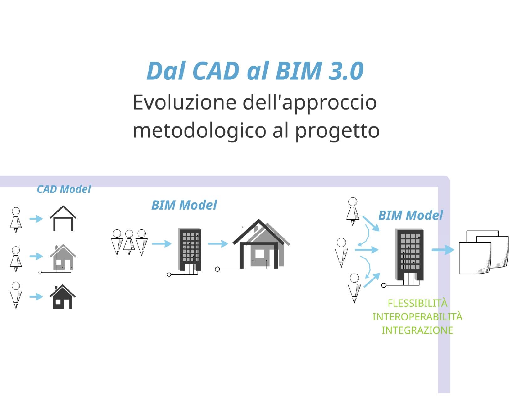 slide-ordine-degli-ingegneri-di-pistoia16