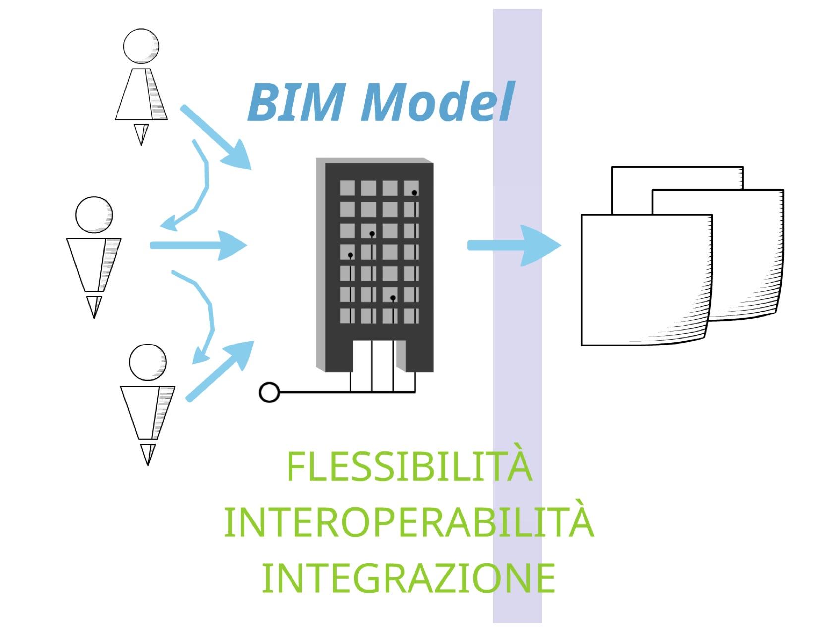 slide-ordine-degli-ingegneri-di-pistoia17