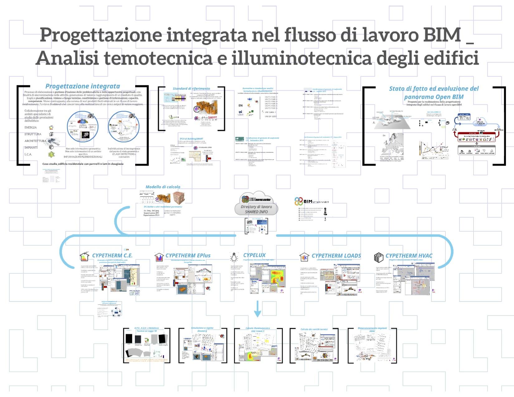 slide-ordine-degli-ingegneri-di-pistoia38