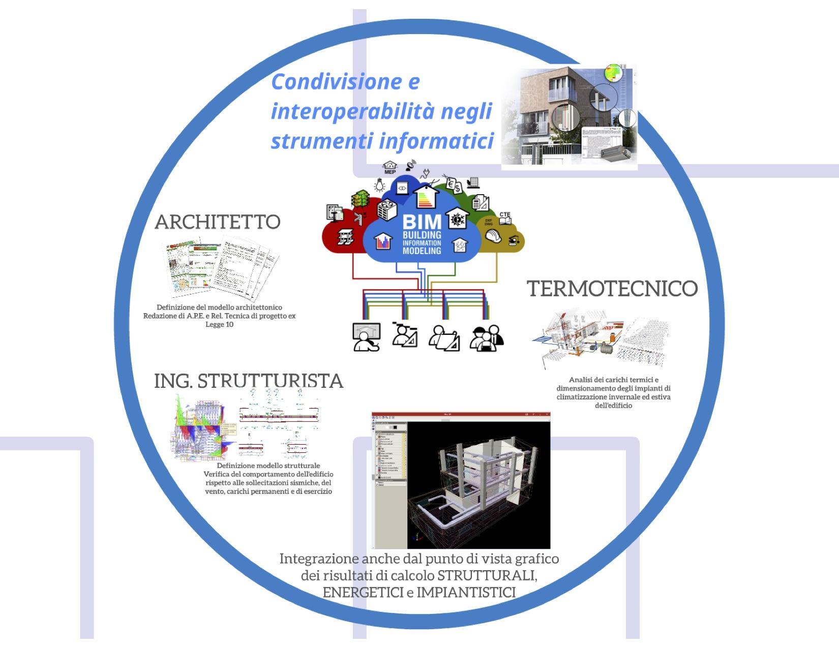 slide-ordine-degli-ingegneri-di-pistoia6